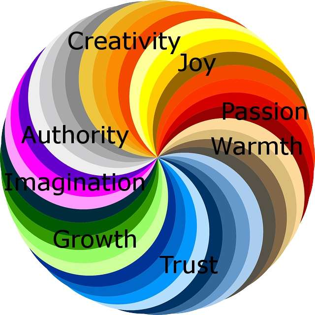 Color Wheel With Meanings Of Colours