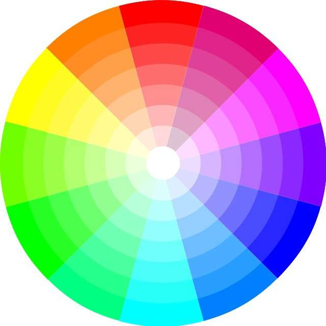 Colors That Go Together colors that go well together - drawing blog