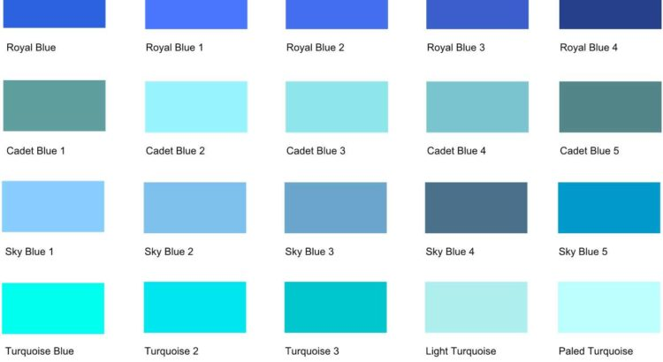 Different shades of blue a list with color names and for Different shades of blue